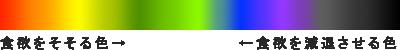 colorbar